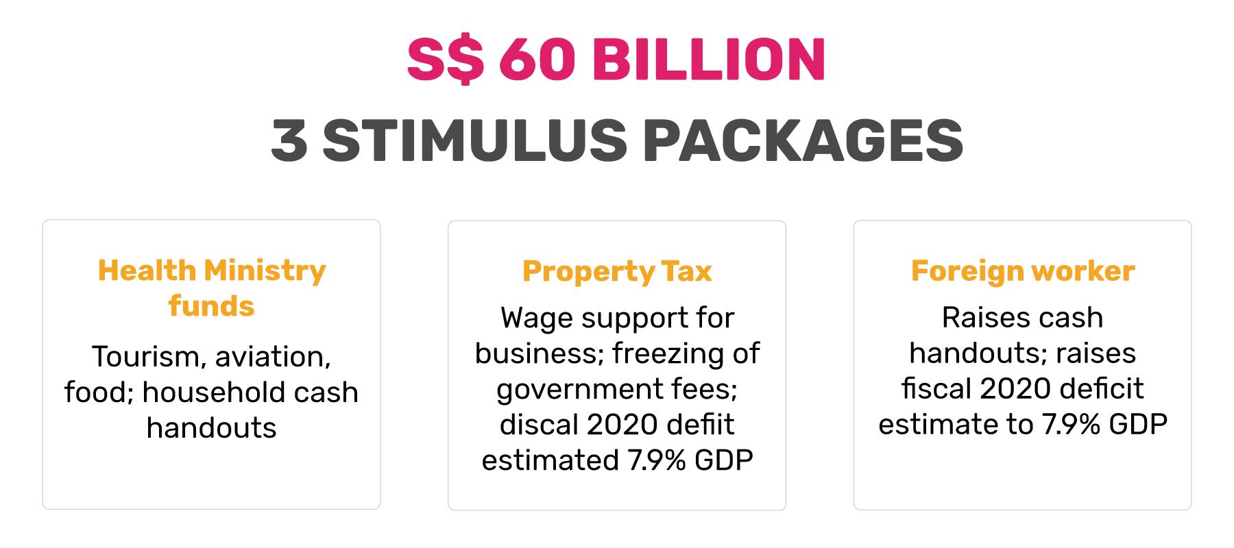 60billion-stimulus-packages-02