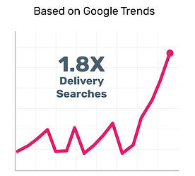 google-trends-delivery