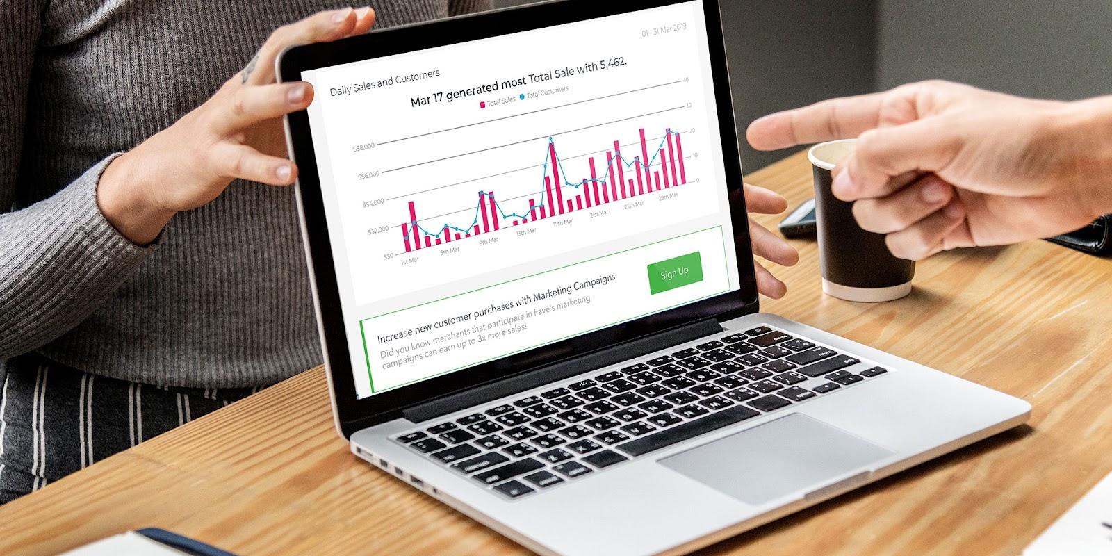 Tracking Analytics