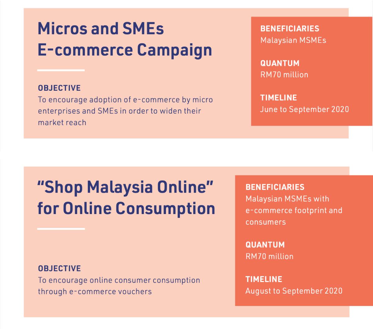 malaysia-penjana-campaign