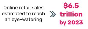 online-retail-sales-6trillion