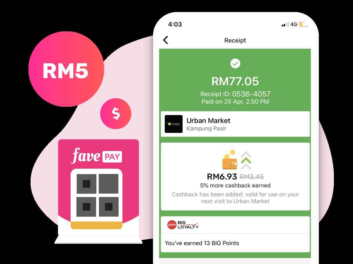 Penjana Marketing Budget For Fave Merchant